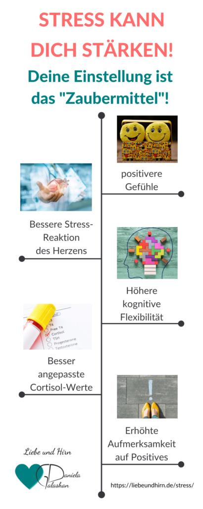 Stress abbauen und reduzieren